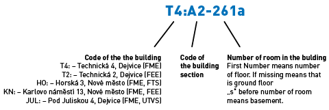 [budovy/key_EN_09_2015.png]